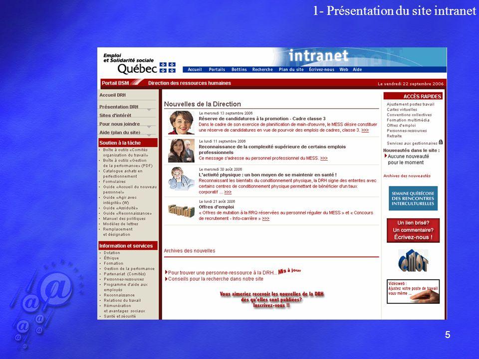 5 1- Présentation du site intranet