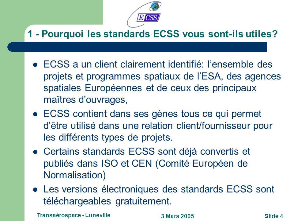 Slide 33 Mars 2005 Transaérospace - Luneville Contenu de la présentation 1. Pourquoi les standards ECSS vous sont-ils utiles? 2. Qu'est ce que ECSS ex