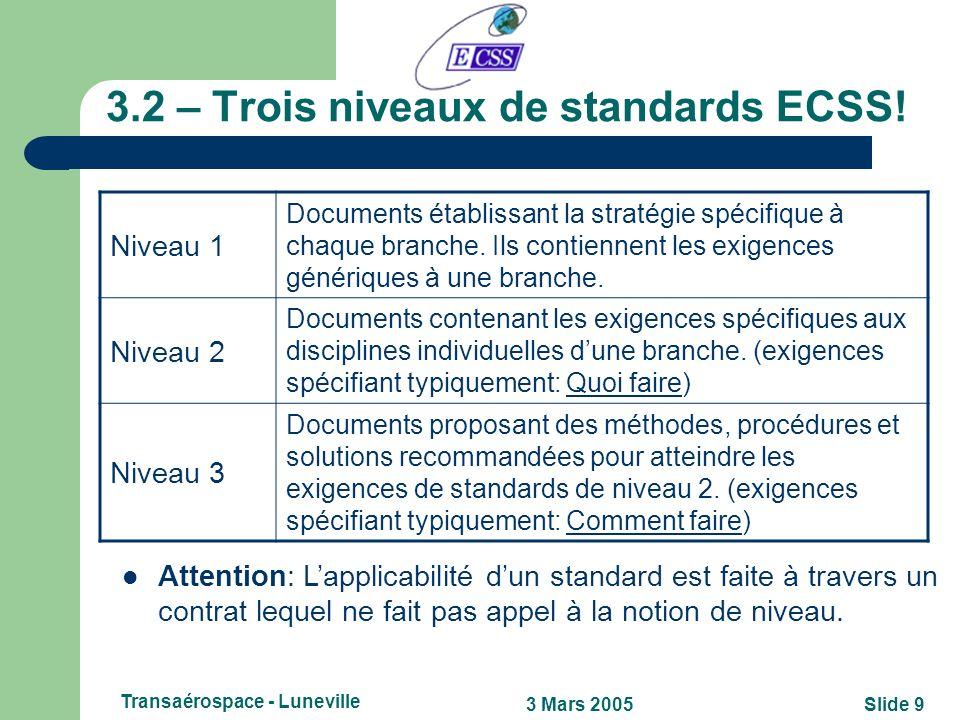 Slide 83 Mars 2005 Transaérospace - Luneville 3.1 - La hiérarchie des standards ECSS Niveau 1 Niveau 2 Niveau 3