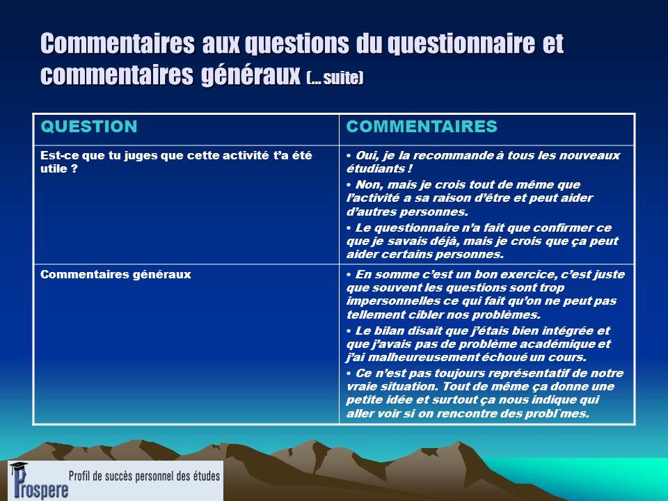 Commentaires aux questions du questionnaire et commentaires généraux (… suite) QUESTIONCOMMENTAIRES Est-ce que tu juges que cette activité ta été util