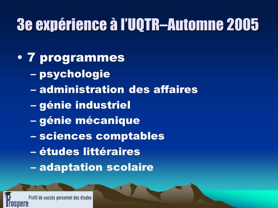 3e expérience à lUQTR–Automne 2005 7 programmes –psychologie –administration des affaires –génie industriel –génie mécanique –sciences comptables –étu