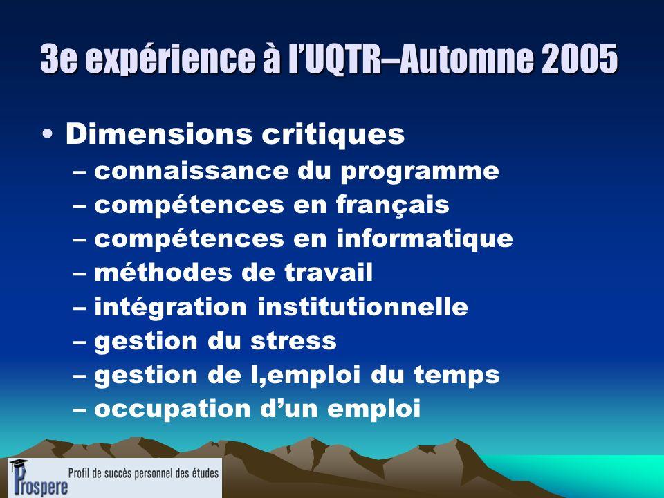 3e expérience à lUQTR–Automne 2005 Dimensions critiques –connaissance du programme –compétences en français –compétences en informatique –méthodes de