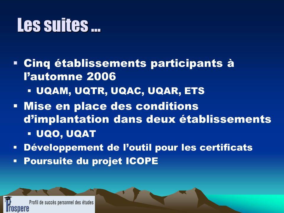 Les suites … Cinq établissements participants à lautomne 2006 UQAM, UQTR, UQAC, UQAR, ETS Mise en place des conditions dimplantation dans deux établis