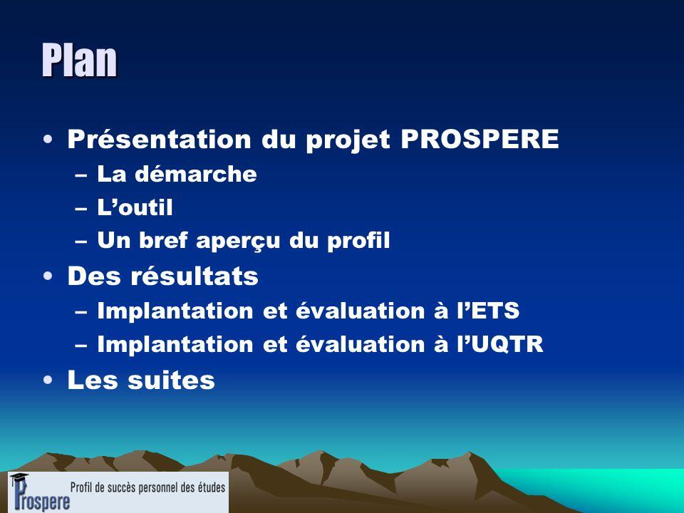 Plan Présentation du projet PROSPERE –La démarche –Loutil –Un bref aperçu du profil Des résultats –Implantation et évaluation à lETS –Implantation et