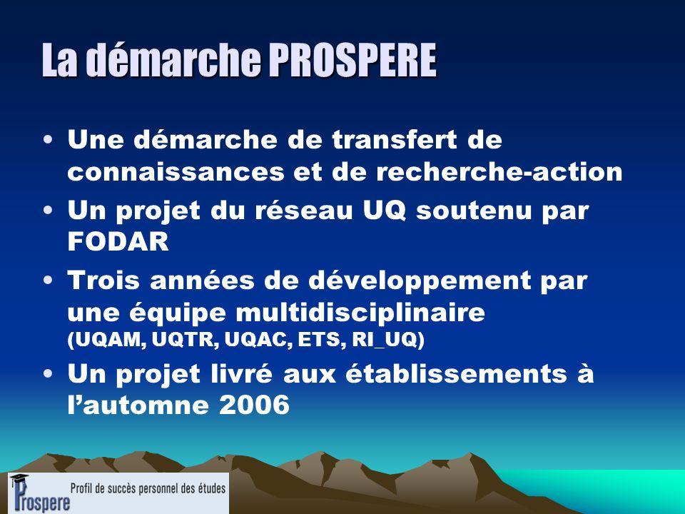 La démarche PROSPERE Une démarche de transfert de connaissances et de recherche-action Un projet du réseau UQ soutenu par FODAR Trois années de dévelo