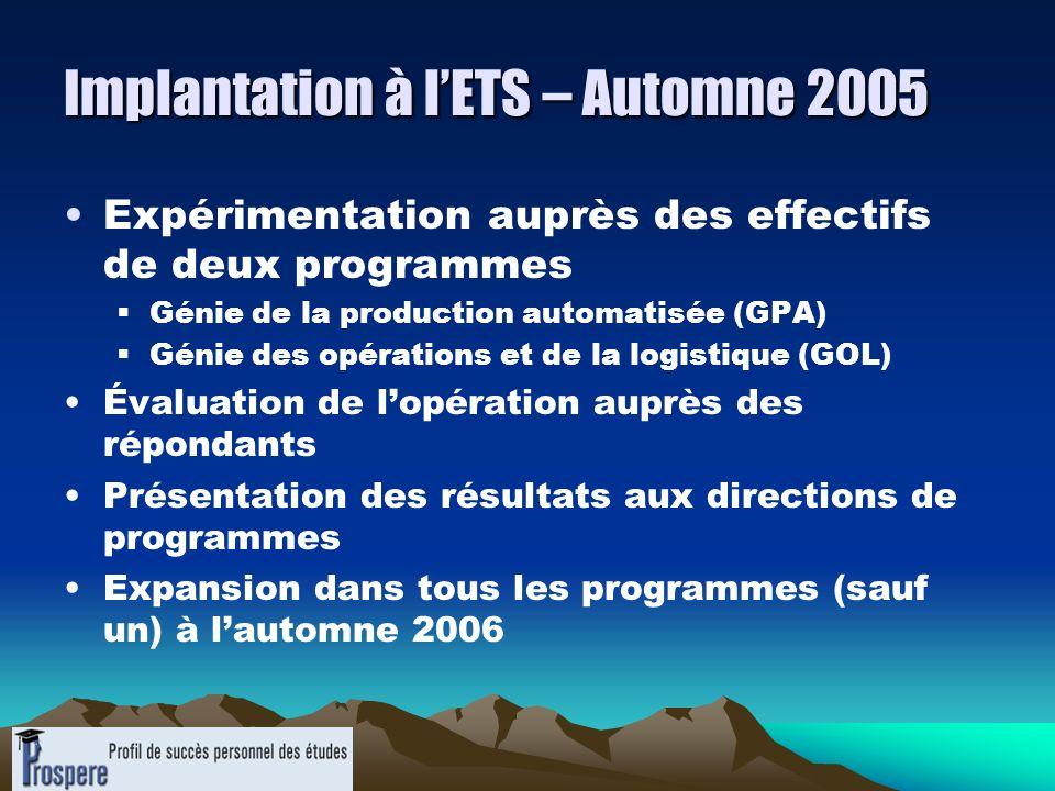Implantation à lETS – Automne 2005 Expérimentation auprès des effectifs de deux programmes Génie de la production automatisée (GPA) Génie des opératio