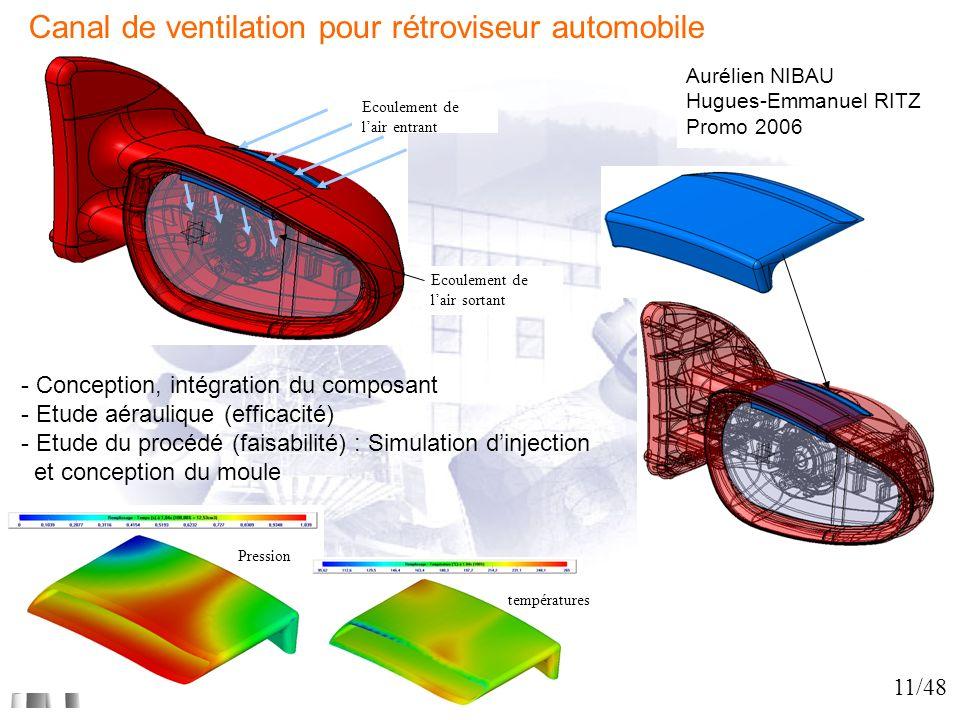 11/48 Ecoulement de lair entrant Ecoulement de lair sortant Canal de ventilation pour rétroviseur automobile Aurélien NIBAU Hugues-Emmanuel RITZ Promo