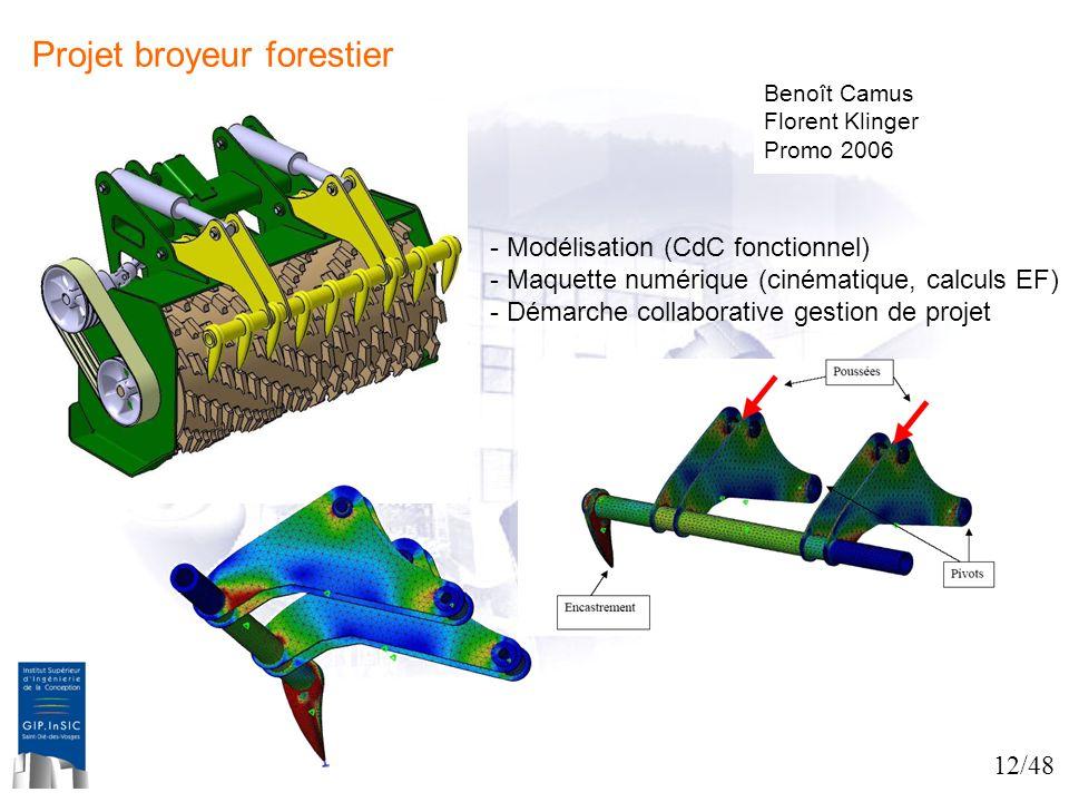 12/48 Projet broyeur forestier Benoît Camus Florent Klinger Promo 2006 - Modélisation (CdC fonctionnel) - Maquette numérique (cinématique, calculs EF)