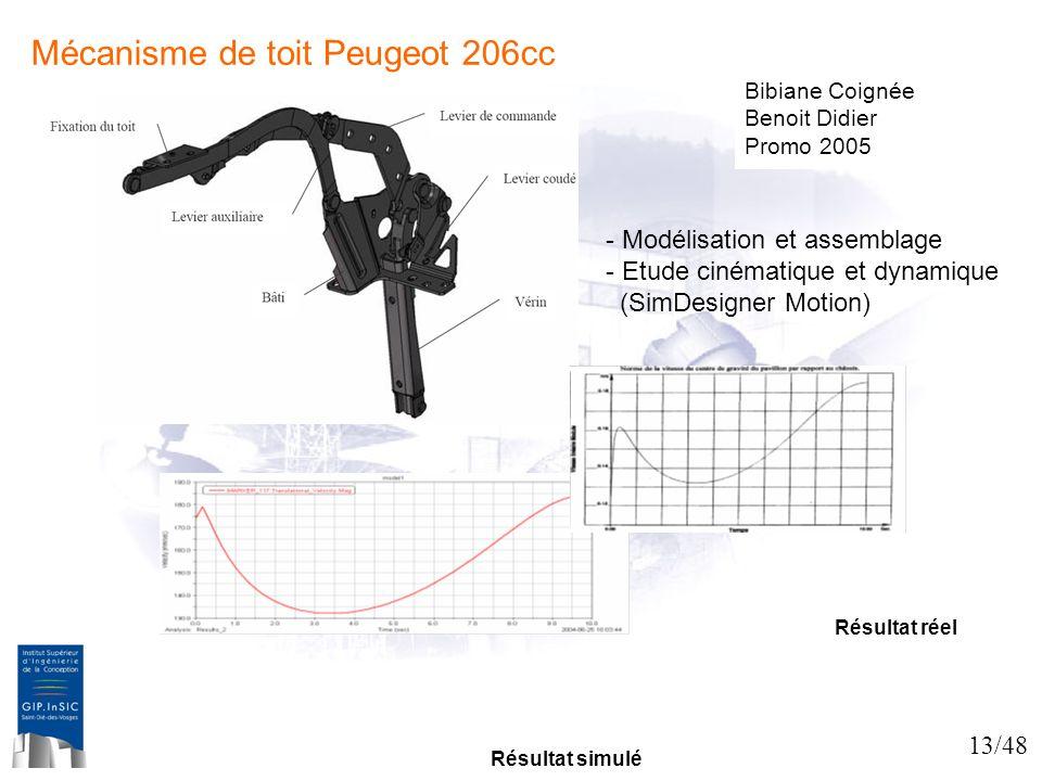 13/48 Mécanisme de toit Peugeot 206cc Bibiane Coignée Benoit Didier Promo 2005 - Modélisation et assemblage - Etude cinématique et dynamique (SimDesig