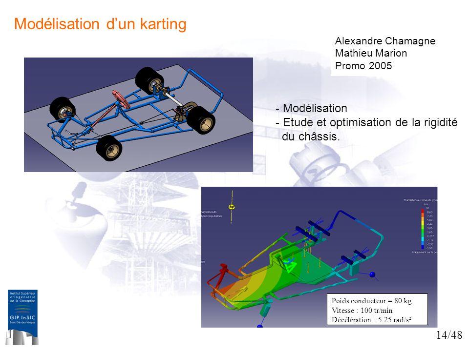 14/48 Modélisation dun karting Alexandre Chamagne Mathieu Marion Promo 2005 - Modélisation - Etude et optimisation de la rigidité du châssis. Poids co