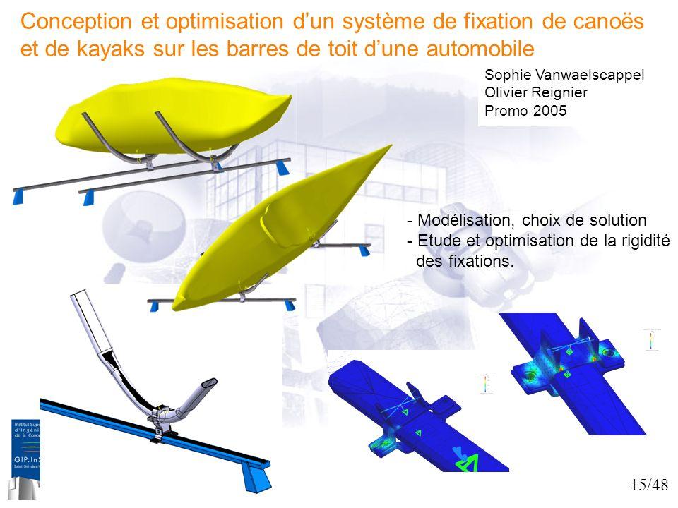 15/48 Conception et optimisation dun système de fixation de canoës et de kayaks sur les barres de toit dune automobile Sophie Vanwaelscappel Olivier R
