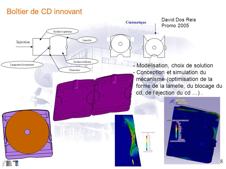 16/48 Boîtier de CD innovant David Dos Reis Promo 2005 Injection Surface supérieur Surface inférieur Languette de maintient Lamelle Charnière Cinémati