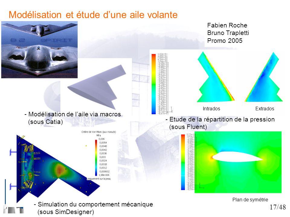 17/48 Modélisation et étude dune aile volante Fabien Roche Bruno Trapletti Promo 2005 IntradosExtrados Plan de symétrie - Etude de la répartition de l