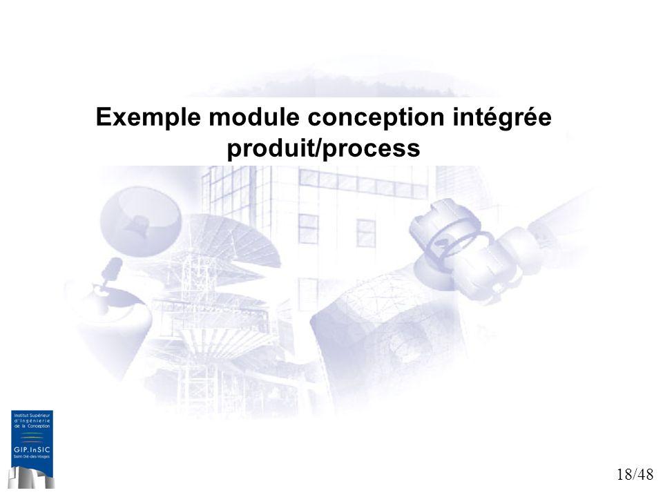 18/48 Exemple module conception intégrée produit/process