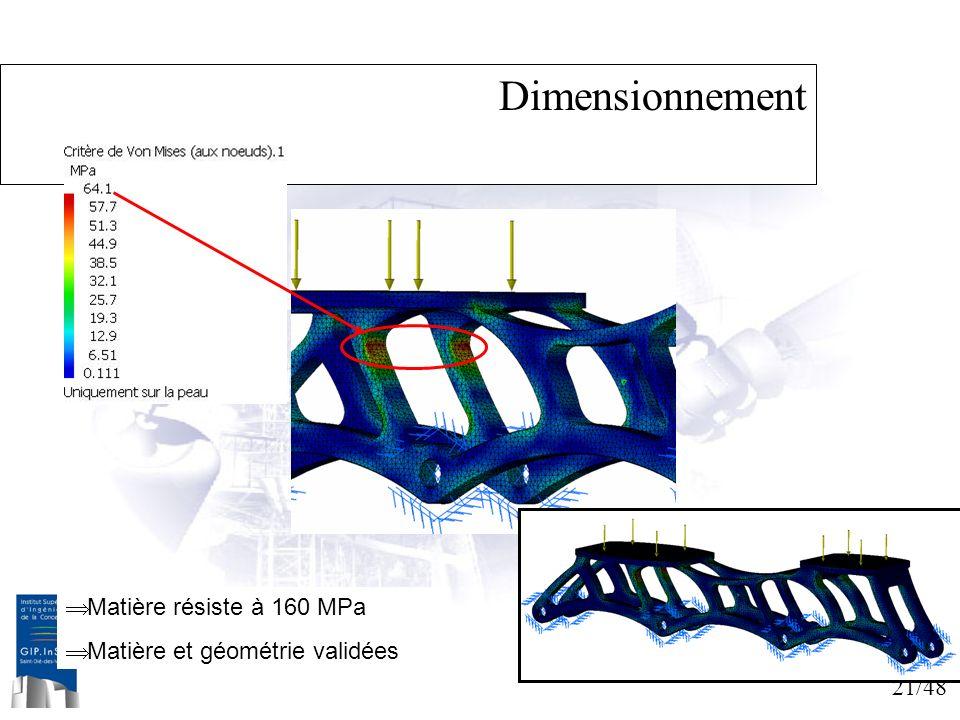 21/48 Dimensionnement Matière résiste à 160 MPa Matière et géométrie validées