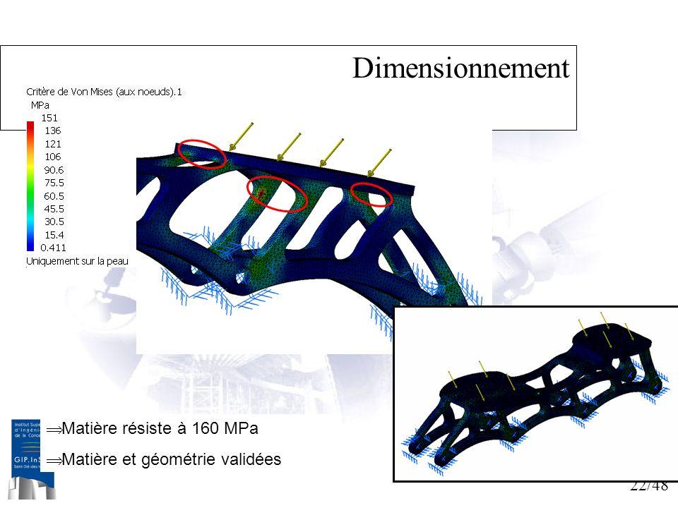 22/48 Dimensionnement Matière résiste à 160 MPa Matière et géométrie validées