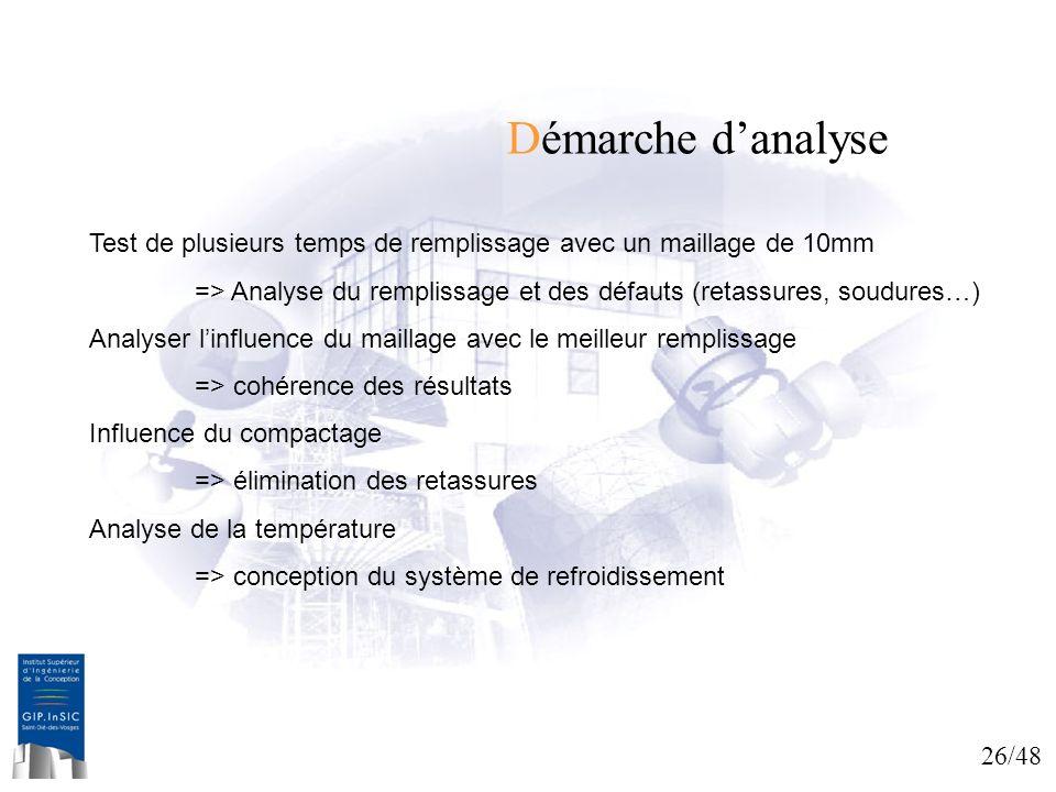 26/48 Démarche danalyse Test de plusieurs temps de remplissage avec un maillage de 10mm => Analyse du remplissage et des défauts (retassures, soudures