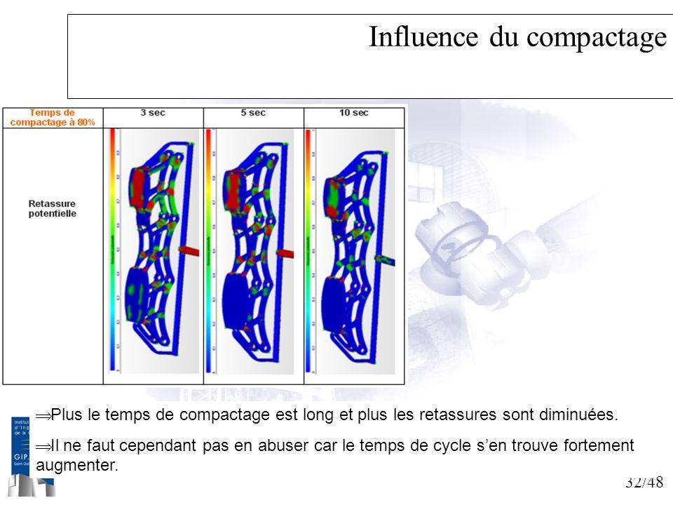 32/48 Influence du compactage Plus le temps de compactage est long et plus les retassures sont diminuées. Il ne faut cependant pas en abuser car le te