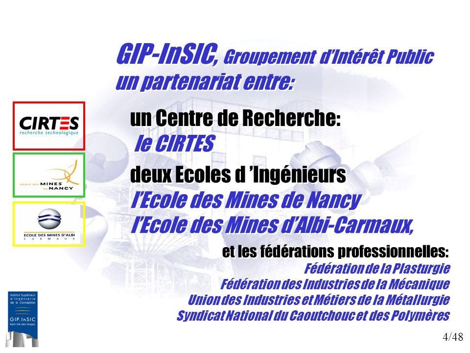 4/48 GIP-lnSIC, Groupement dIntérêt Public un partenariat entre: GIP-lnSIC, Groupement dIntérêt Public un partenariat entre: un Centre de Recherche: l