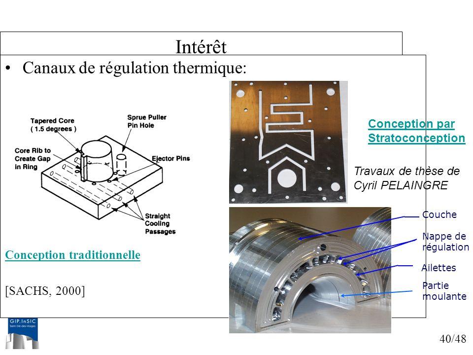 40/48 Intérêt Canaux de régulation thermique: Conception traditionnelle [SACHS, 2000] Couche Nappe de régulation Ailettes Partie moulante Conception p