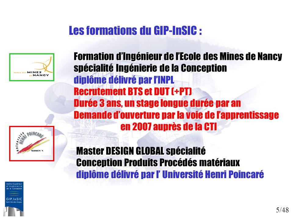 5/48 Les formations du GIP-InSIC : Master DESIGN GLOBAL spécialité Conception Produits Procédés matériaux diplôme délivré par l Université Henri Poinc