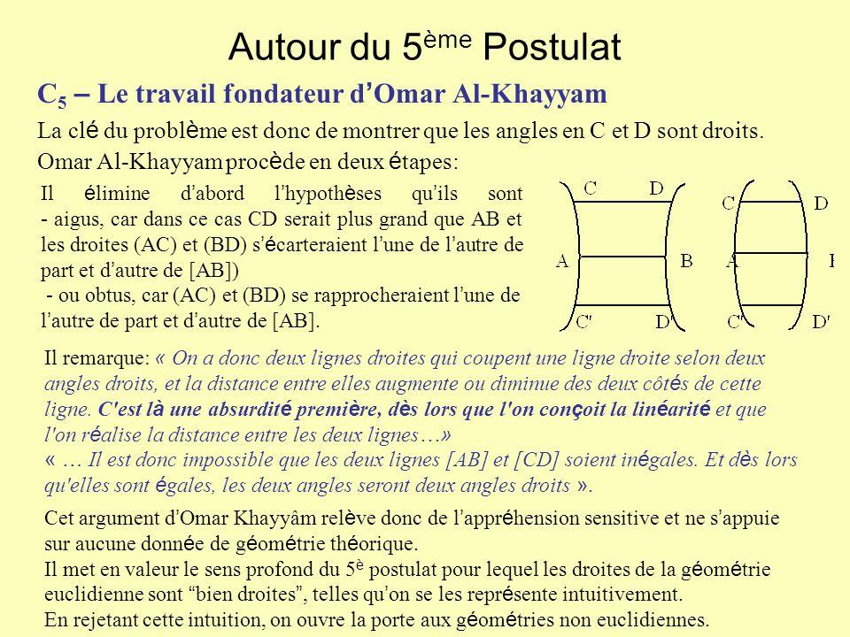 Autour du 5 ème Postulat C 5 – Le travail fondateur d Omar Al-Khayyam La cl é du probl è me est donc de montrer que les angles en C et D sont droits.