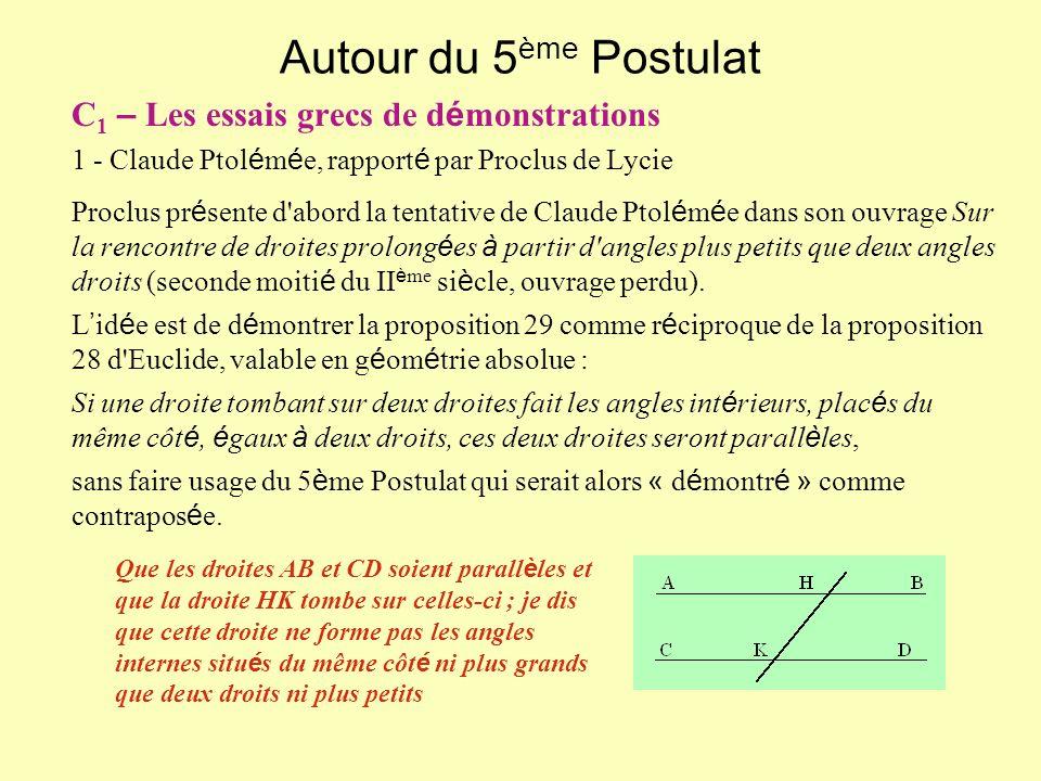 Autour du 5 ème Postulat C 1 – Les essais grecs de d é monstrations 1 - Claude Ptol é m é e Ptol é m é e suppose d abord que de chaque côt é de (HK) les angles int é rieurs sont ensemble plus grands que deux droits : AHK + HKC > 2 droits et BHK + HKD > 2 droits.