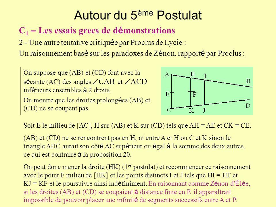Autour du 5 ème Postulat C 7 – Mises en garde et recherches prometteuses 1 - Jean Le Rond D Alembert (1717-1783) é crira dans l Encyclop é die (v.