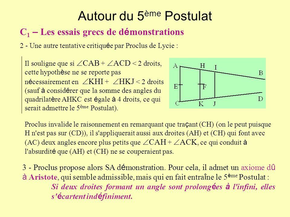 Autour du 5 ème Postulat C 1 – Les essais grecs de d é monstrations 3 - La d é monstration de Proclus.