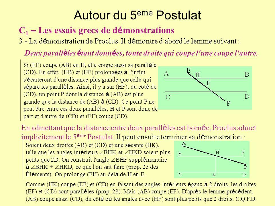Autour du 5 ème Postulat C 8 – Carl Friedrich Gauss (1777-1855), le pr é curseur 4 - Lettre à Taurinus de 1824, annon ç ant une nouvelle g é om é trie qui sera d é velopp é e par Lobatchevski en 1829 (en russe, publi é en fran ç ais en 1837) : « l hypoth è se que la somme des angles d un triangle est inf é rieure à 180 degr é s conduit à une g é om é trie curieuse, assez diff é rente de la nôtre, mais coh é rente que j ai d é velopp é e à mon enti è re satisfaction et dans laquelle je peux r é soudre tout probl è me à l exception de la d é termination d une constante qui ne peut être d é finie a priori.