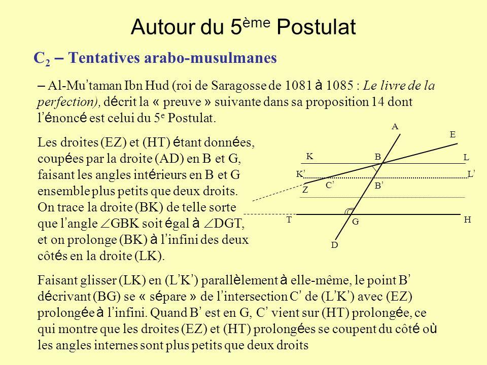 Autour du 5 ème Postulat C 2 – Tentatives arabo-musulmanes – Al-Mu taman Ibn Hud (roi de Saragosse de 1081 à 1085 : Le livre de la perfection), d é crit la « preuve » suivante dans sa proposition 14 dont l é nonc é est celui du 5 e Postulat.