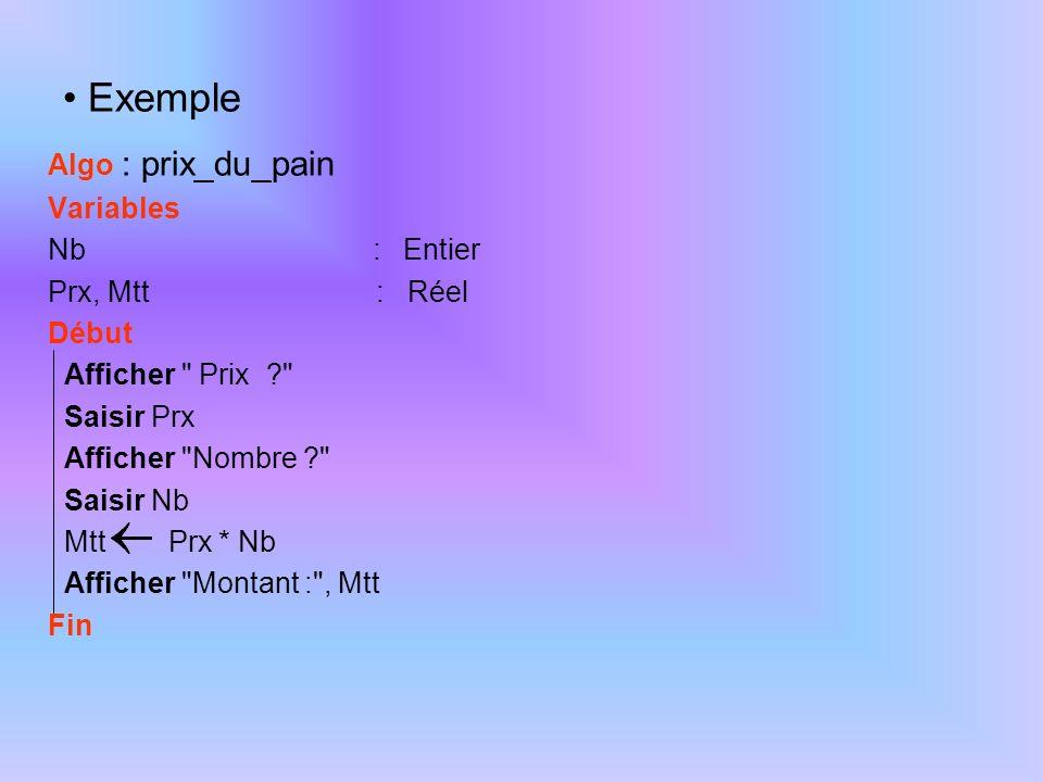 Exemple Algo : prix_du_pain Variables Nb : Entier Prx, Mtt : Réel Début Afficher