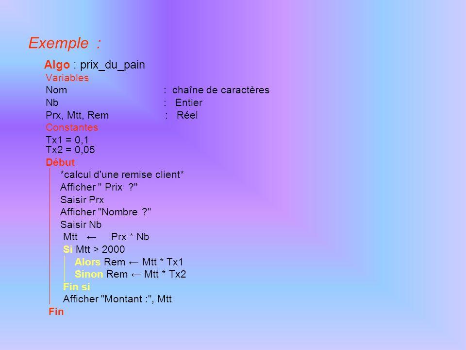 Exemple : Algo : prix_du_pain Variables Nom : chaîne de caractères Nb : Entier Prx, Mtt, Rem : Réel Constantes Tx1 = 0,1 Tx2 = 0,05 Début *calcul d'un