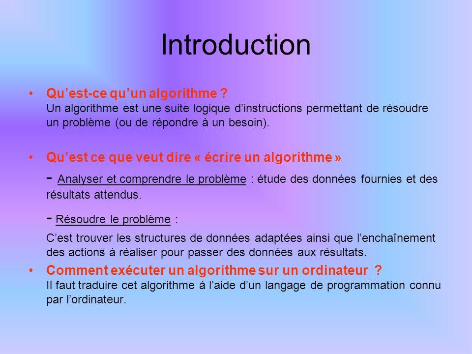 Introduction Quest-ce quun algorithme ? Un algorithme est une suite logique dinstructions permettant de résoudre un problème (ou de répondre à un beso