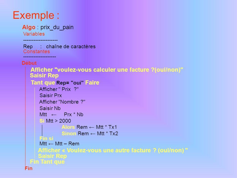 Exemple : Algo : prix_du_pain Variables -------------------- Rep : chaîne de caractères Constantes ------------------- Début Afficher