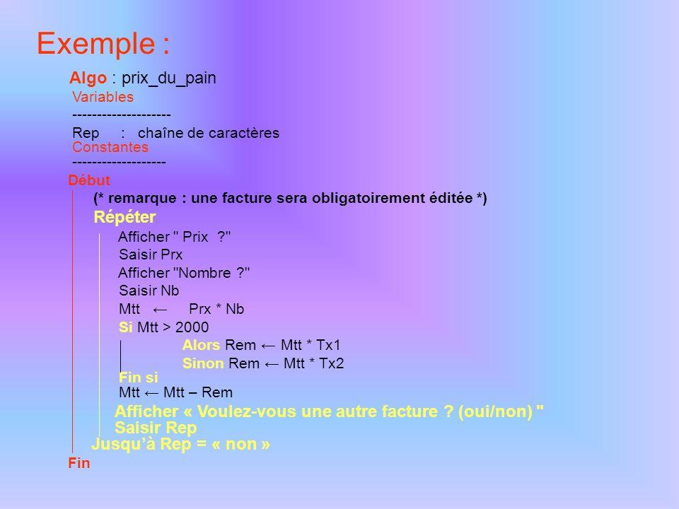 Exemple : Algo : prix_du_pain Variables -------------------- Rep : chaîne de caractères Constantes ------------------- Début (* remarque : une facture