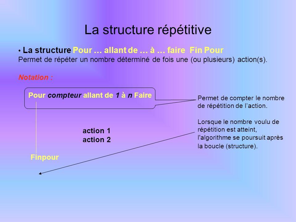 La structure Pour … allant de … à … faire Fin Pour Permet de répéter un nombre déterminé de fois une (ou plusieurs) action(s). Notation : Pour compteu