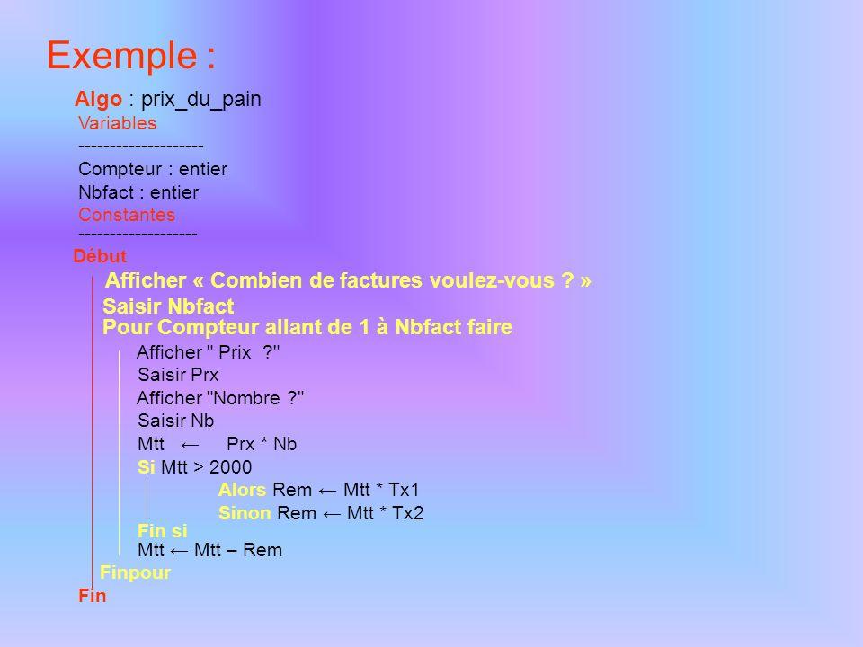 Exemple : Algo : prix_du_pain Variables -------------------- Compteur : entier Nbfact : entier Constantes ------------------- Début Afficher « Combien