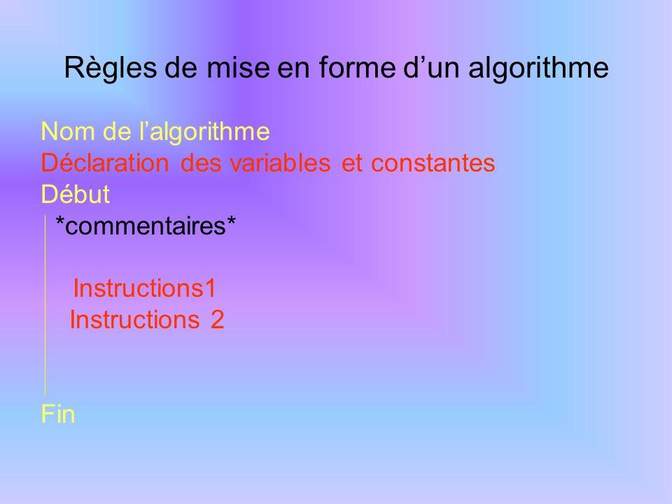 Règles de mise en forme dun algorithme Nom de lalgorithme Déclaration des variables et constantes Début *commentaires* Instructions1 Instructions 2 Fi