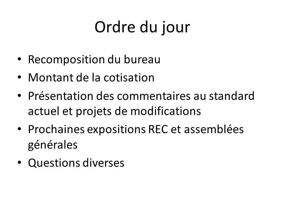 Ordre du jour Recomposition du bureau Montant de la cotisation Présentation des commentaires au standard actuel et projets de modifications Prochaines