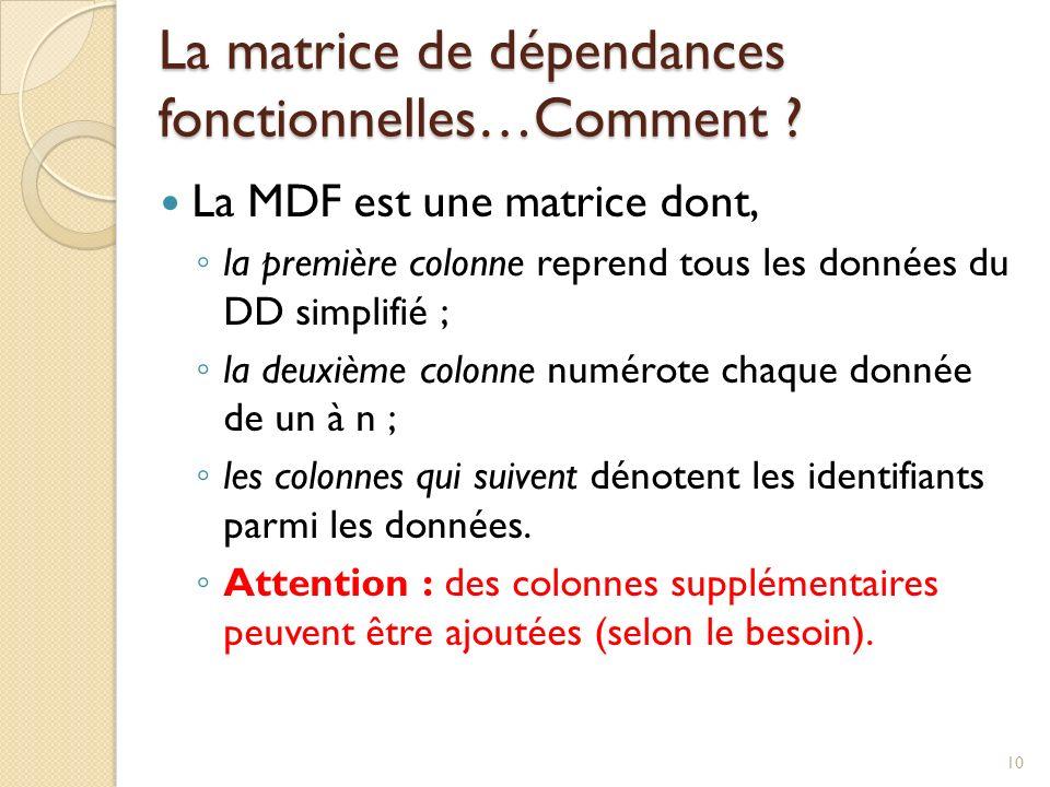 La MDF est une matrice dont, la première colonne reprend tous les données du DD simplifié ; la deuxième colonne numérote chaque donnée de un à n ; les
