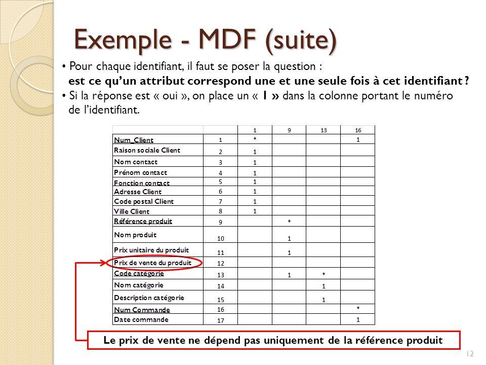 Exemple - MDF (suite) 12 Pour chaque identifiant, il faut se poser la question : est ce quun attribut correspond une et une seule fois à cet identifia