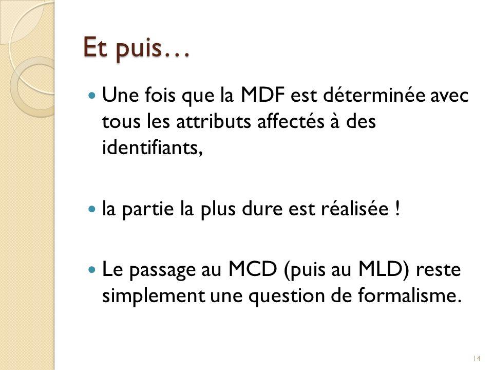 Et puis… Une fois que la MDF est déterminée avec tous les attributs affectés à des identifiants, la partie la plus dure est réalisée ! Le passage au M