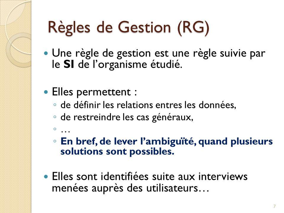 Règles de Gestion (RG) Une règle de gestion est une règle suivie par le SI de lorganisme étudié. Elles permettent : de définir les relations entres le