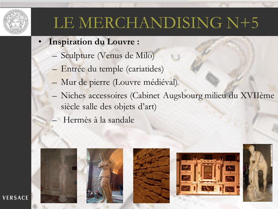 LE MERCHANDISING N+5 Inspiration du Louvre : –Sculpture (Venus de Milo) –Entrée du temple (cariatides) –Mur de pierre (Louvre médiéval) –Niches access
