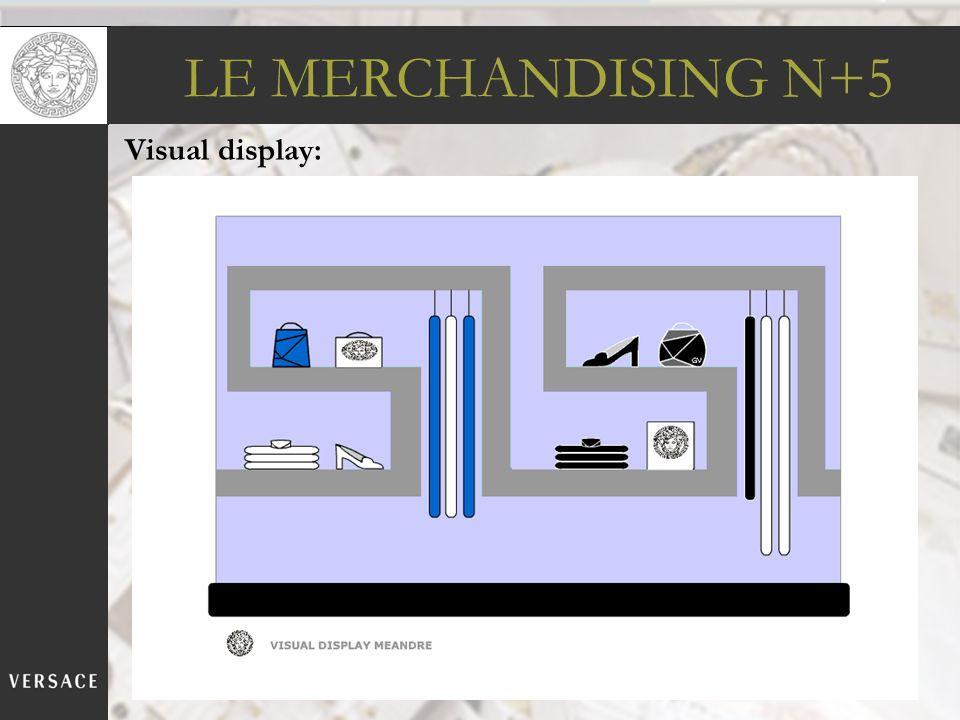 LE MERCHANDISING N+5 Visual display:
