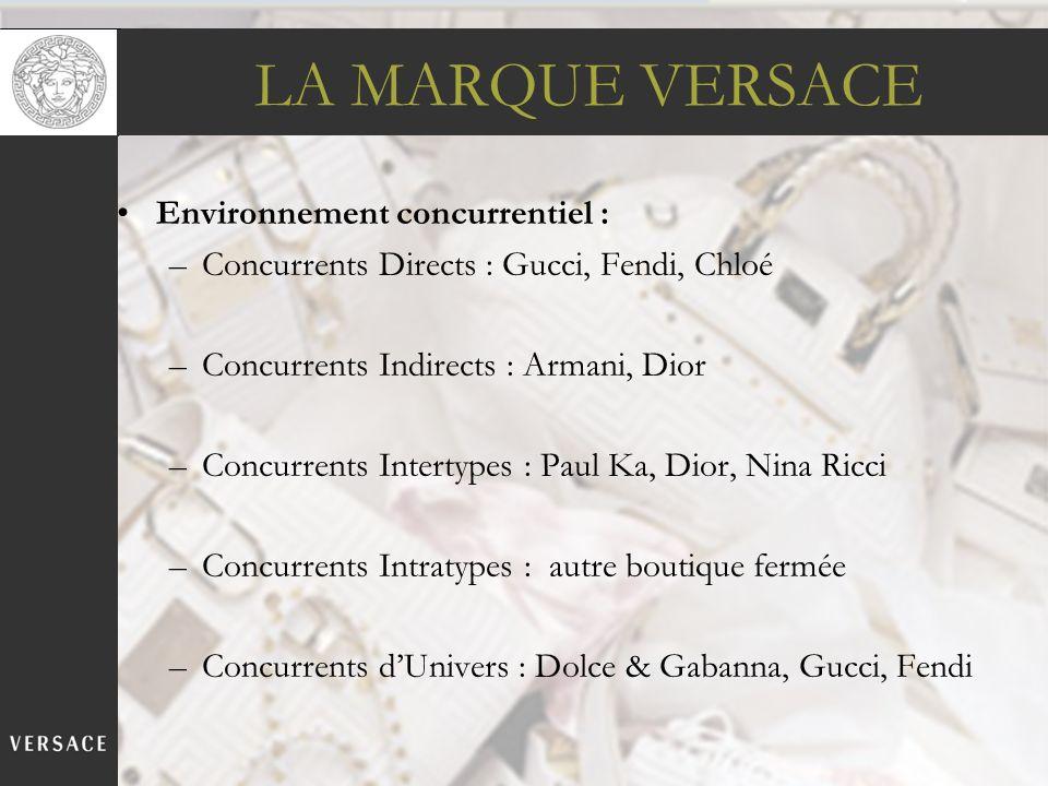 LA MARQUE VERSACE Environnement concurrentiel : –Concurrents Directs : Gucci, Fendi, Chloé –Concurrents Indirects : Armani, Dior –Concurrents Intertyp