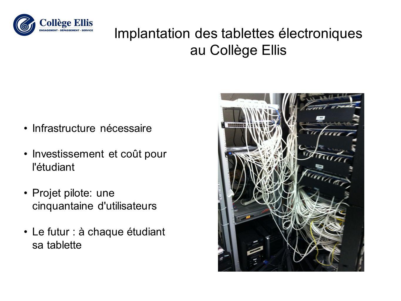 Implantation des tablettes électroniques au Collège Ellis Infrastructure nécessaire Investissement et coût pour l étudiant Projet pilote: une cinquantaine d utilisateurs Le futur : à chaque étudiant sa tablette
