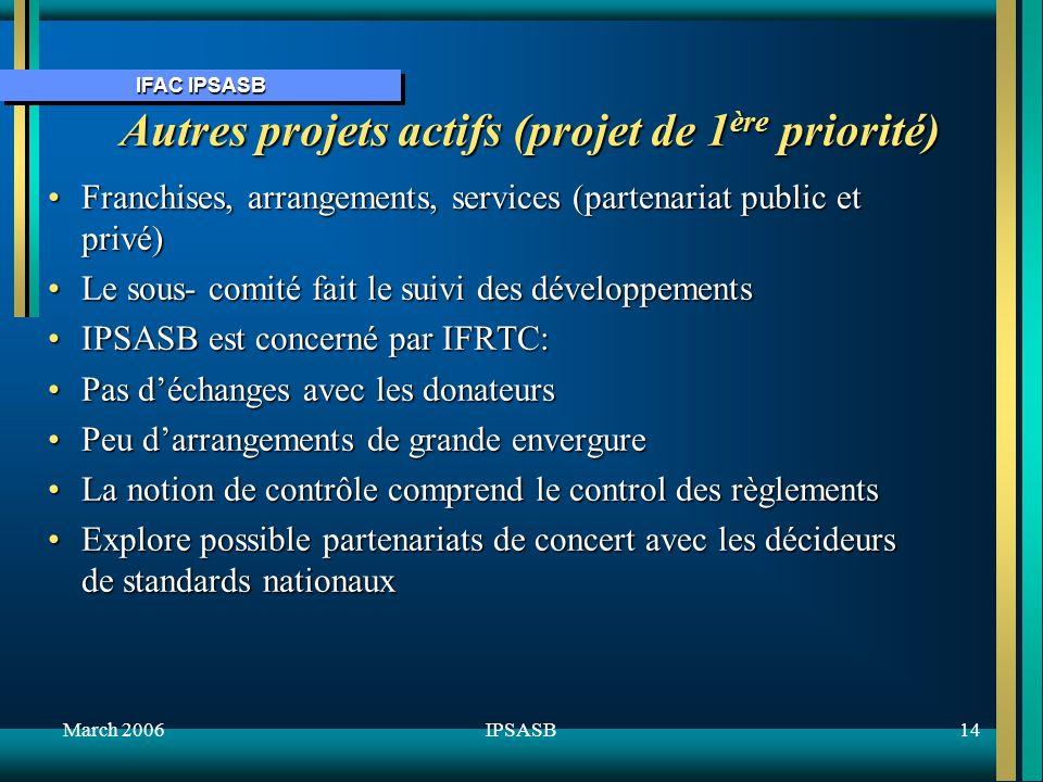 IFAC IPSASB March 200614IPSASB Autres projets actifs (projet de 1 ère priorité) Franchises, arrangements, services (partenariat public et privé)Franchises, arrangements, services (partenariat public et privé) Le sous- comité fait le suivi des développementsLe sous- comité fait le suivi des développements IPSASB est concerné par IFRTC:IPSASB est concerné par IFRTC: Pas déchanges avec les donateursPas déchanges avec les donateurs Peu darrangements de grande envergurePeu darrangements de grande envergure La notion de contrôle comprend le control des règlementsLa notion de contrôle comprend le control des règlements Explore possible partenariats de concert avec les décideurs de standards nationauxExplore possible partenariats de concert avec les décideurs de standards nationaux
