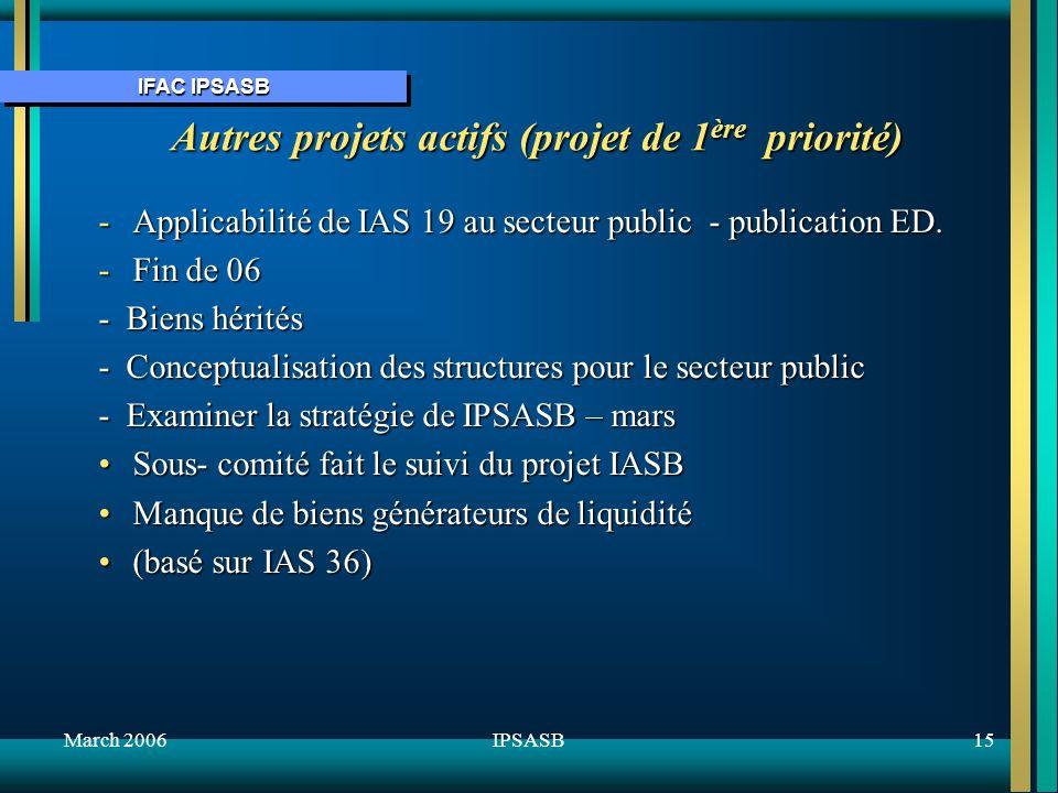IFAC IPSASB March 200615IPSASB Autres projets actifs (projet de 1 ère priorité) -Applicabilité de IAS 19 au secteur public - publication ED.